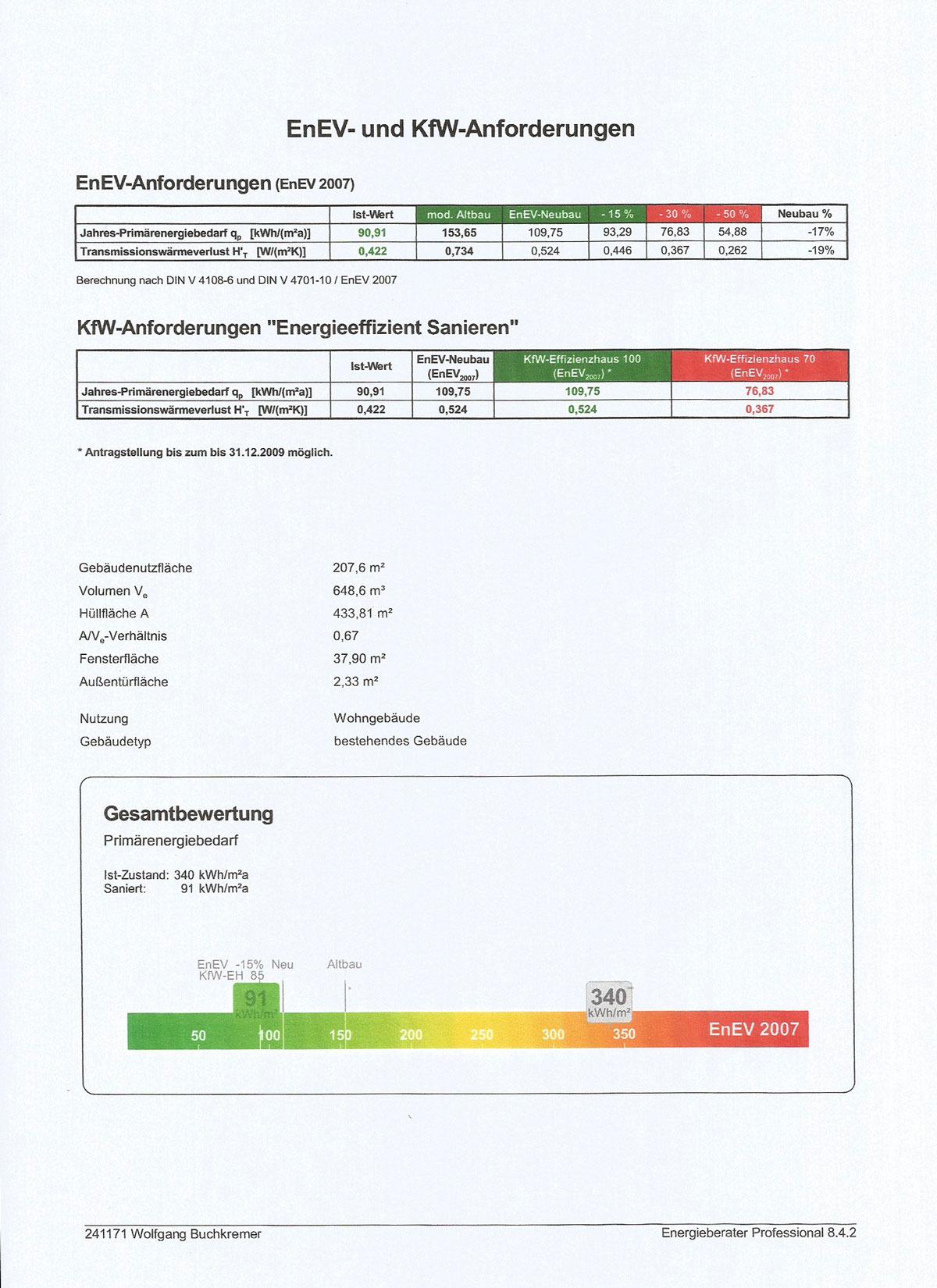 Energiedaten_kl